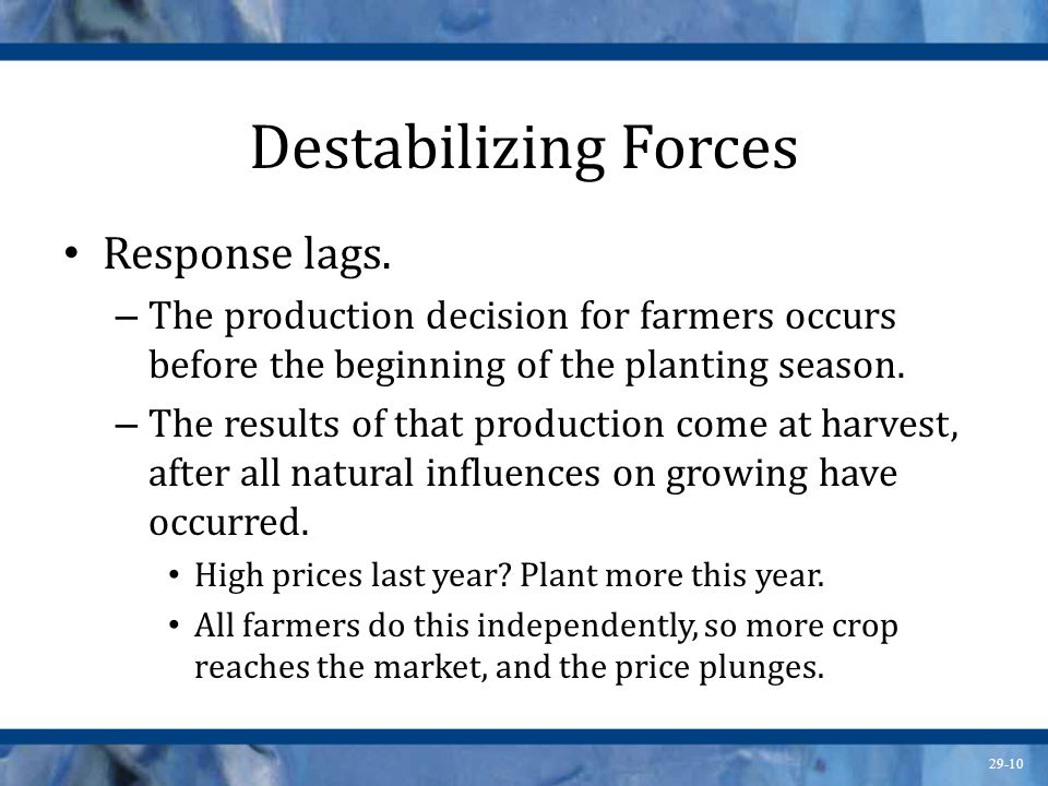 29-10 Destabilizing Forces Response lags. – The production decision for farmers occurs before the beginning of the planting season. – The results of t
