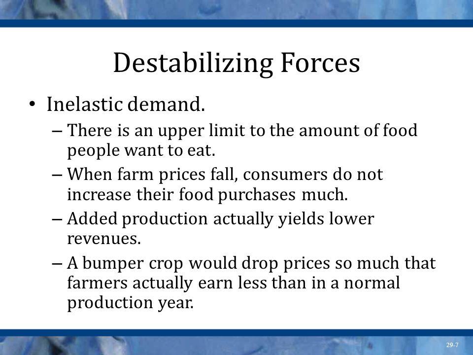 29-8 Destabilizing Forces Income elasticity.