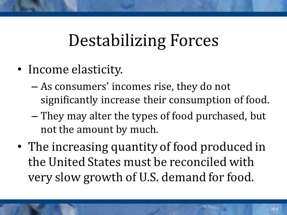 29-9 Destabilizing Forces Abrupt shifts in supply.