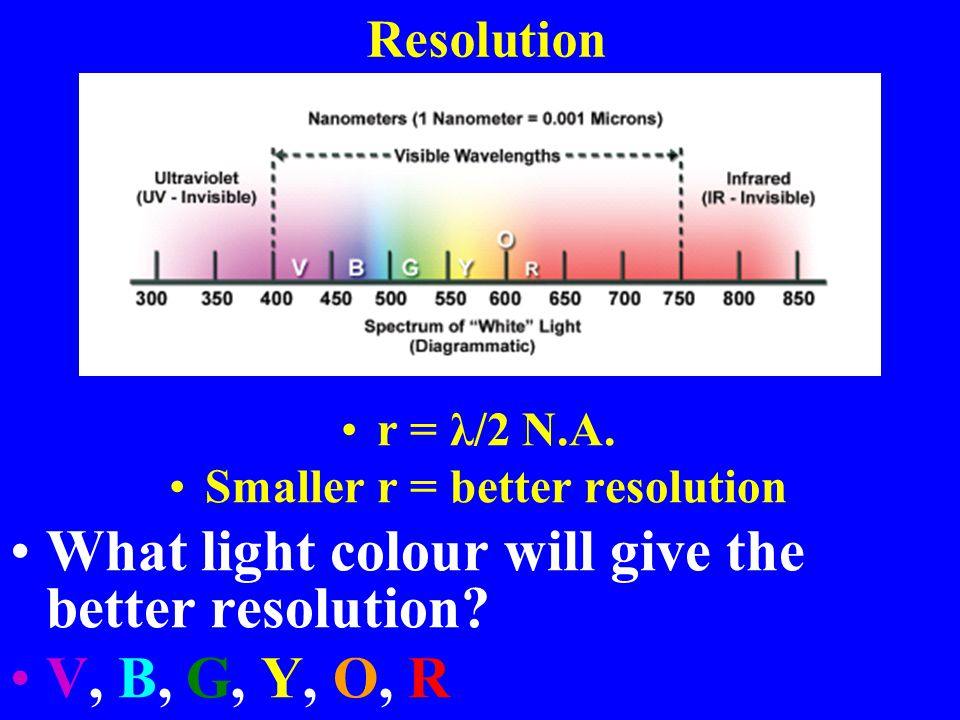 Resolution r = λ/2 N.A. Smaller r = better resolution What light colour will give the better resolution? V, B, G, Y, O, R