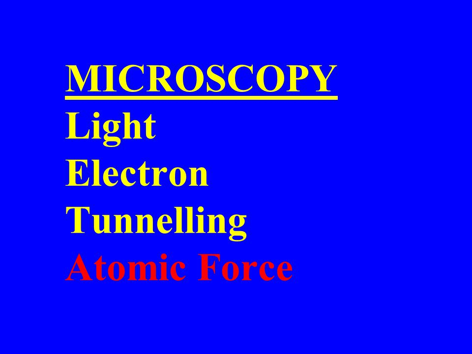 MICROSCOPY Light Electron Tunnelling Atomic Force