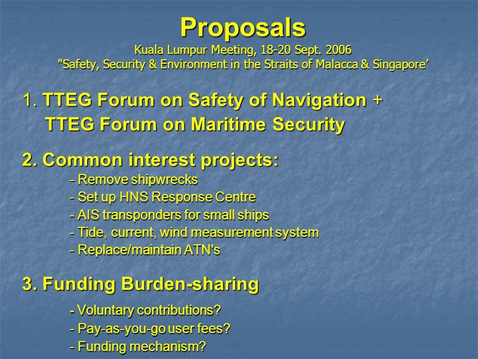 Proposals Kuala Lumpur Meeting, 18-20 Sept.