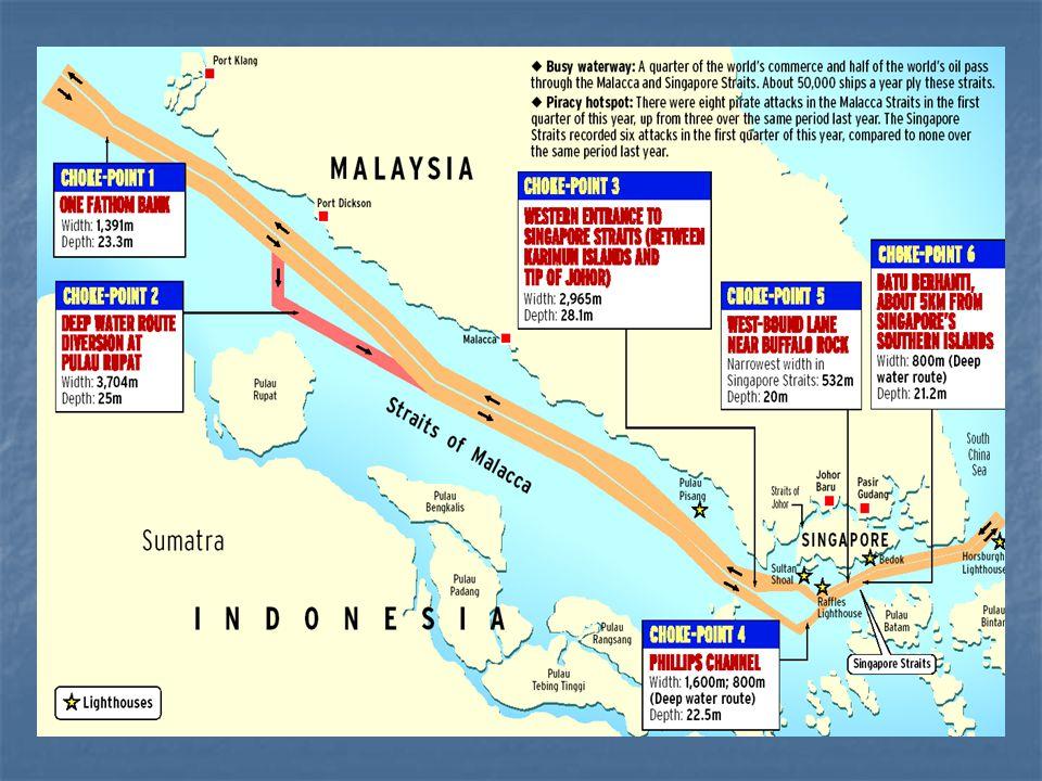Malacca Strait Choke Points