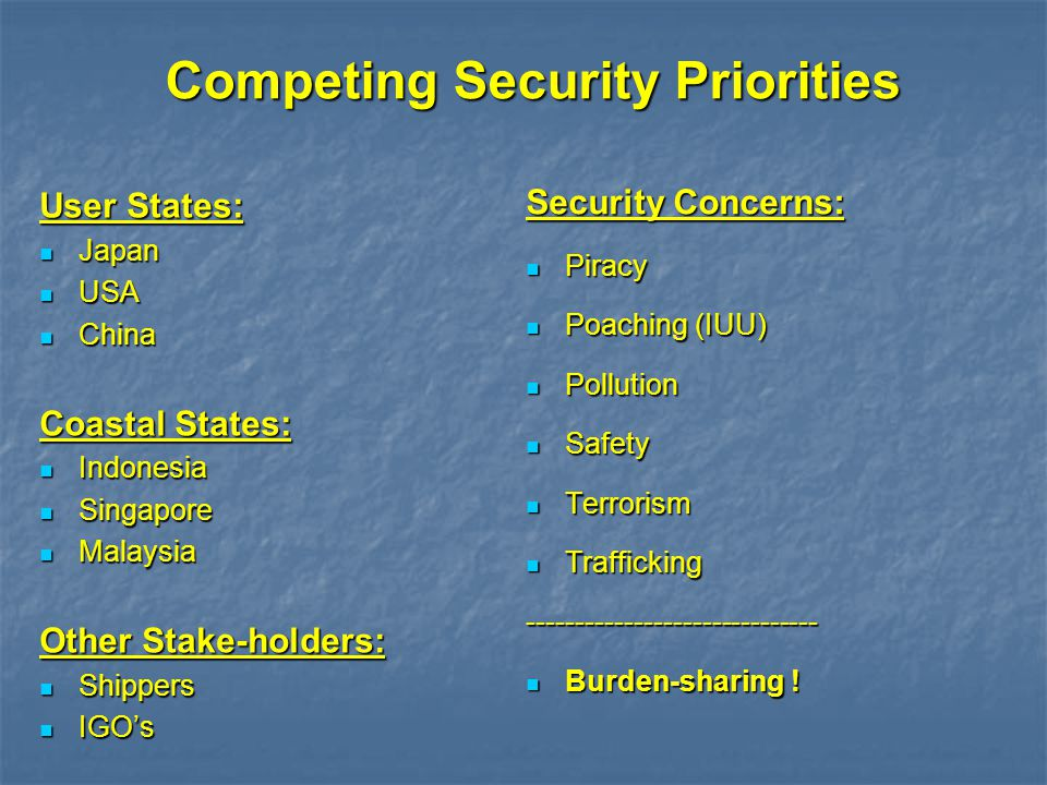 Competing Security Priorities User States: Japan Japan USA USA China China Coastal States: Indonesia Indonesia Singapore Singapore Malaysia Malaysia Other Stake-holders: Shippers Shippers IGO's IGO's Security Concerns: Piracy Piracy Poaching (IUU) Poaching (IUU) Pollution Pollution Safety Safety Terrorism Terrorism Trafficking Trafficking------------------------------ Burden-sharing .