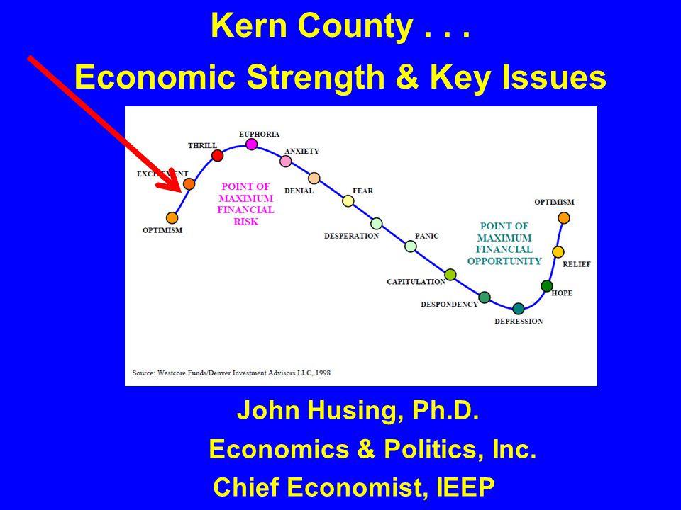 John Husing, Ph.D. Economics & Politics, Inc. Chief Economist, IEEP Kern County...