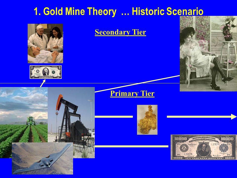 1. Gold Mine Theory … Historic Scenario Primary Tier Secondary Tier