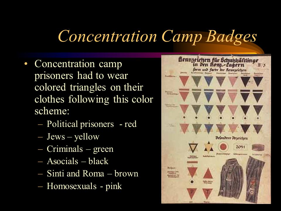 Concentration Camp Badges Concentration camp prisoners had to wear colored triangles on their clothes following this color scheme: –Political prisoners - red –Jews – yellow –Criminals – green –Asocials – black –Sinti and Roma – brown –Homosexuals - pink
