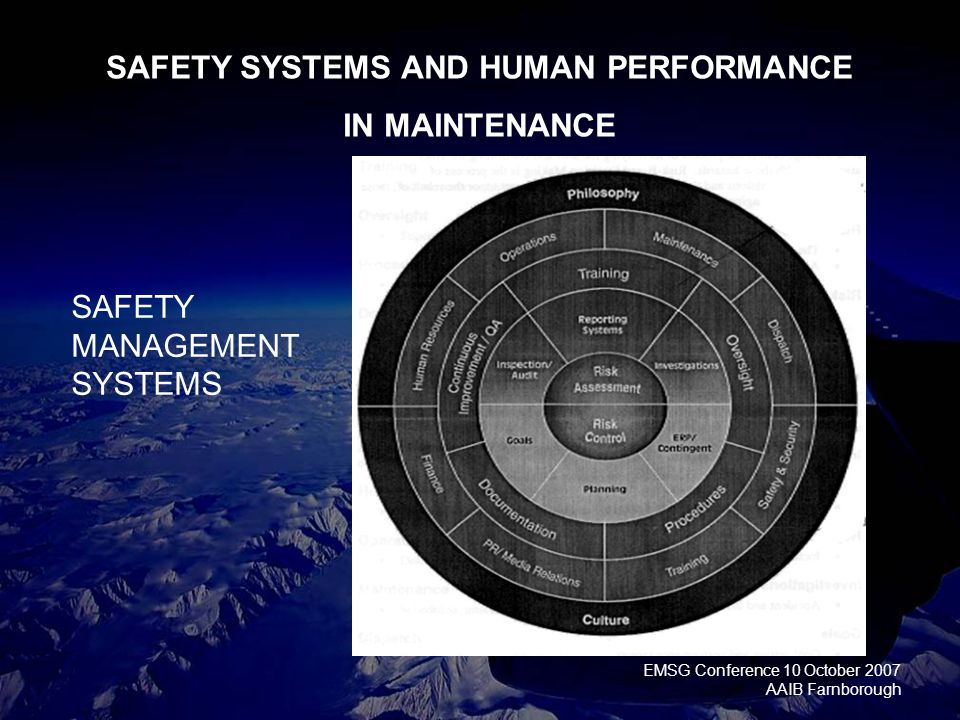 EMSG Conference 10 October 2007 AAIB Farnborough SAFETY MANAGEMENT SYSTEMS SAFETY SYSTEMS AND HUMAN PERFORMANCE IN MAINTENANCE
