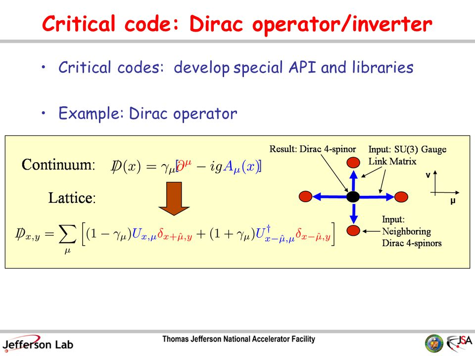 Critical code: Dirac operator/inverter Critical codes: develop special API and libraries Example: Dirac operator []