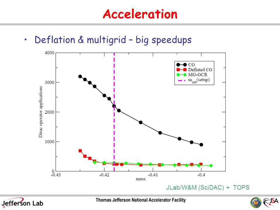 Acceleration Deflation & multigrid – big speedups JLab/W&M (SciDAC) + TOPS