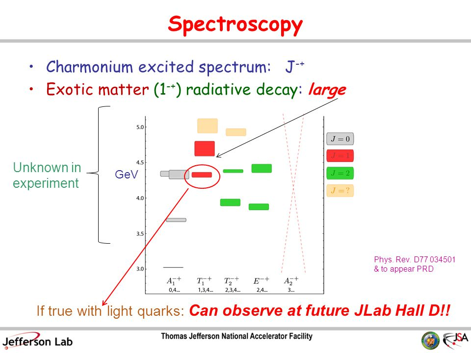 Charmonium excited spectrum: J -+ Exotic matter (1 -+ ) radiative decay: large Spectroscopy If true with light quarks: Can observe at future JLab Hall D!.