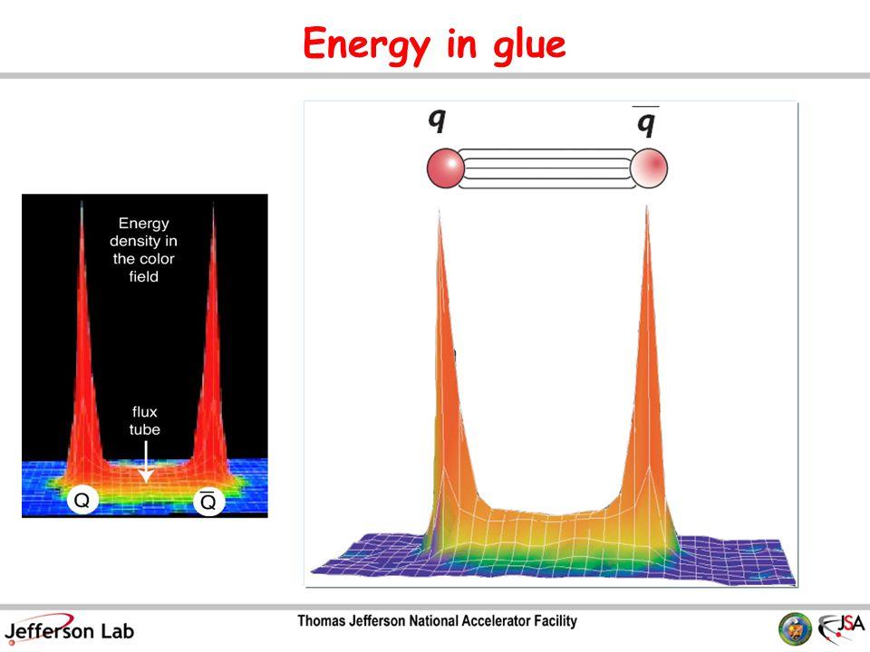 Energy in glue