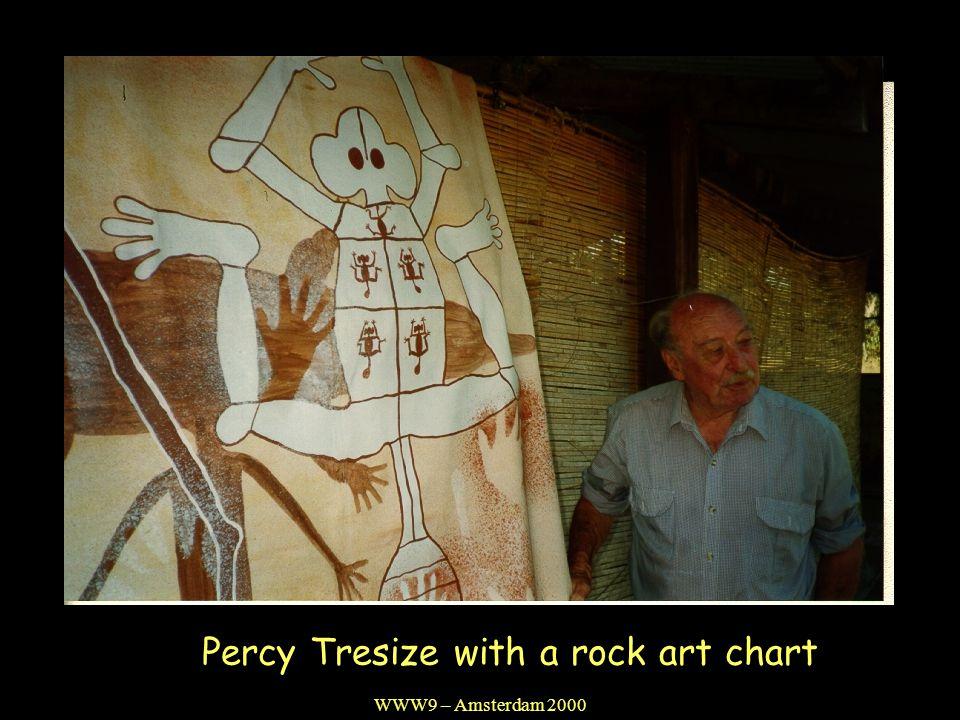 WWW9 – Amsterdam 2000 Percy Tresize with a rock art chart