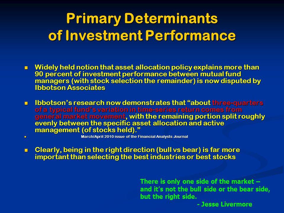 Key Elements in Bottom Fishing Strategy 1.Identify juicy low points in market 2.