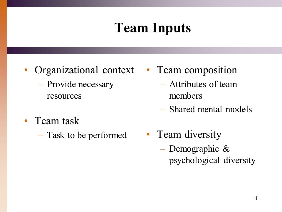11 Team Inputs Organizational context –Provide necessary resources Team task –Task to be performed Team composition –Attributes of team members –Shared mental models Team diversity –Demographic & psychological diversity