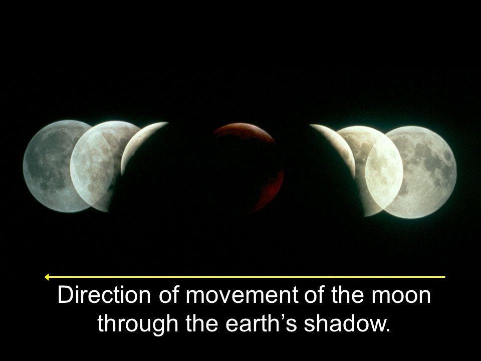 What can eclipses tell us about our solar system.