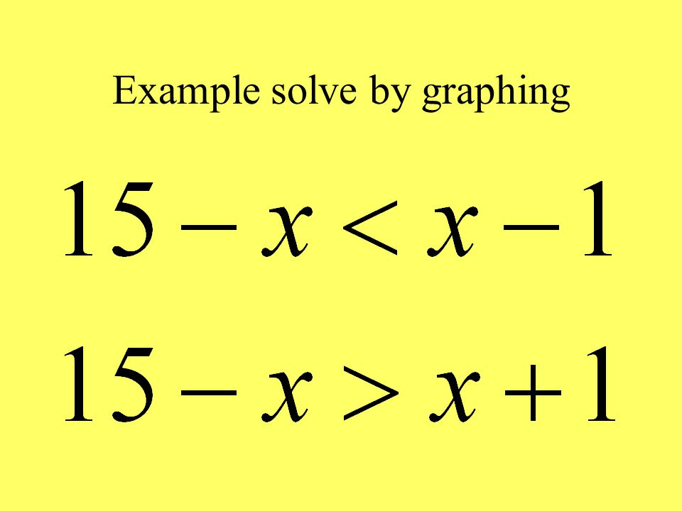 Example solve by graphing