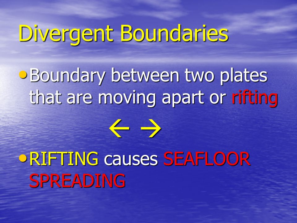 Divergent Boundaries Boundary between two plates that are moving apart or rifting Boundary between two plates that are moving apart or rifting   RIF