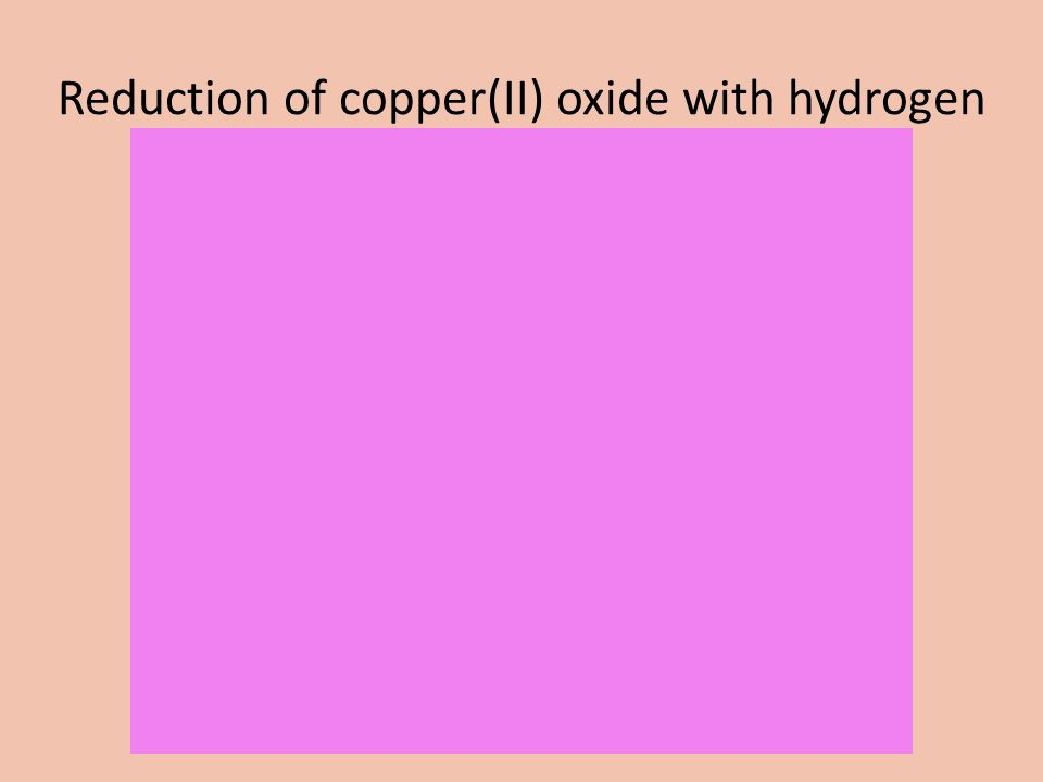 Reduction of copper(II) oxide with hydrogen