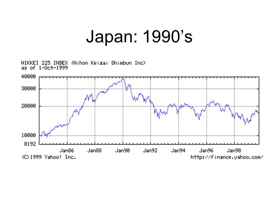 Japan: 1990's