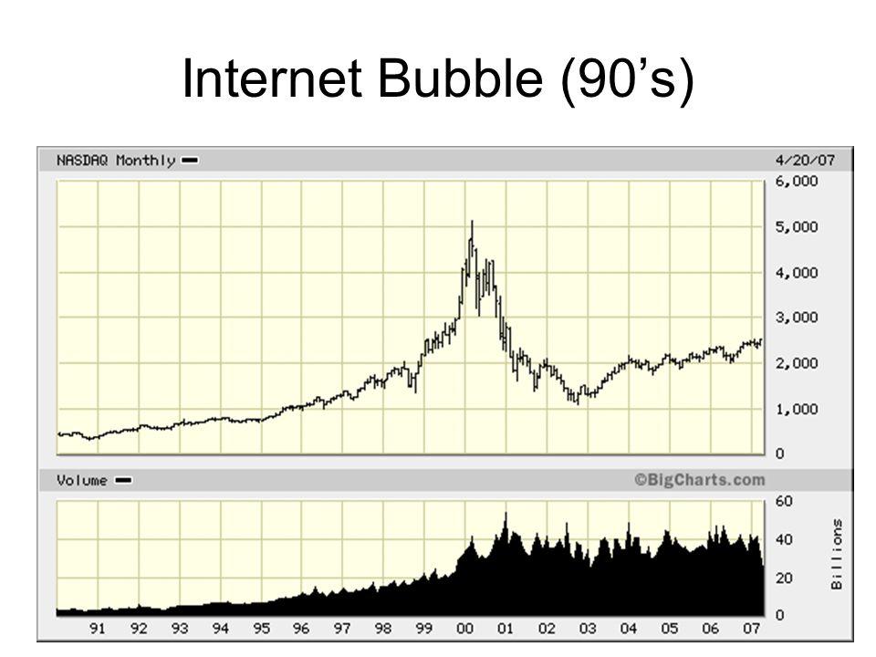 Internet Bubble (90's)