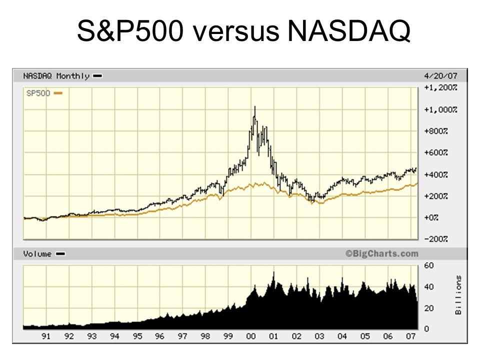 S&P500 versus NASDAQ