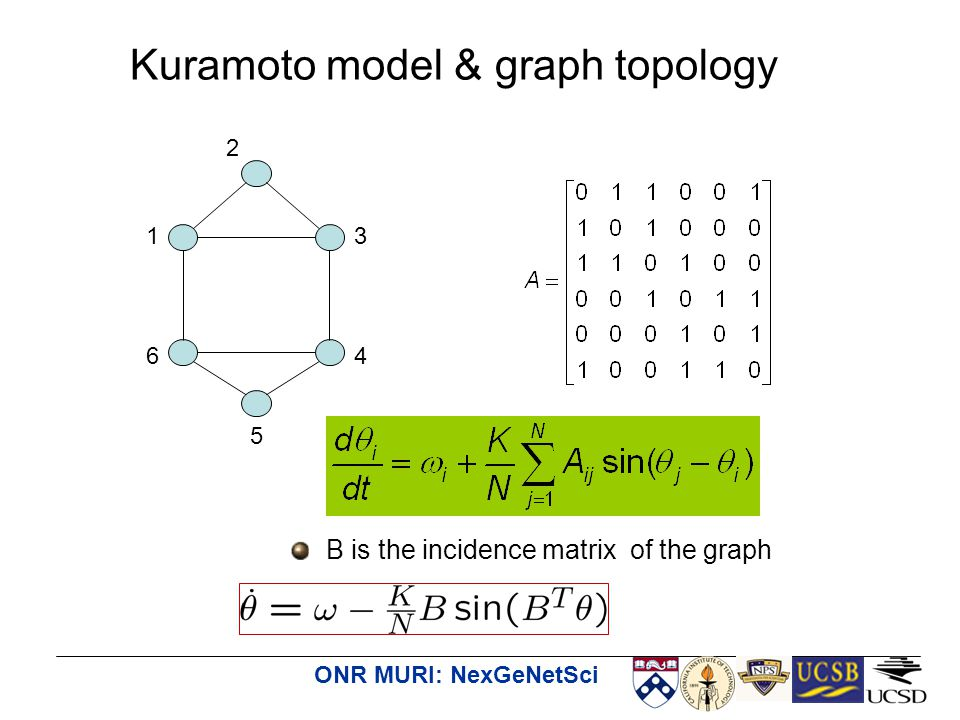 ONR MURI: NexGeNetSci 1 2 6 3 5 4 Kuramoto model & graph topology B is the incidence matrix of the graph