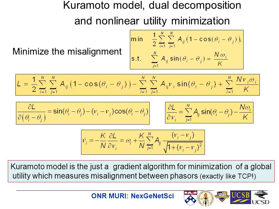 ONR MURI: NexGeNetSci Kuramoto model is the just a gradient algorithm for minimization of a global utility which measures misalignment between phasors