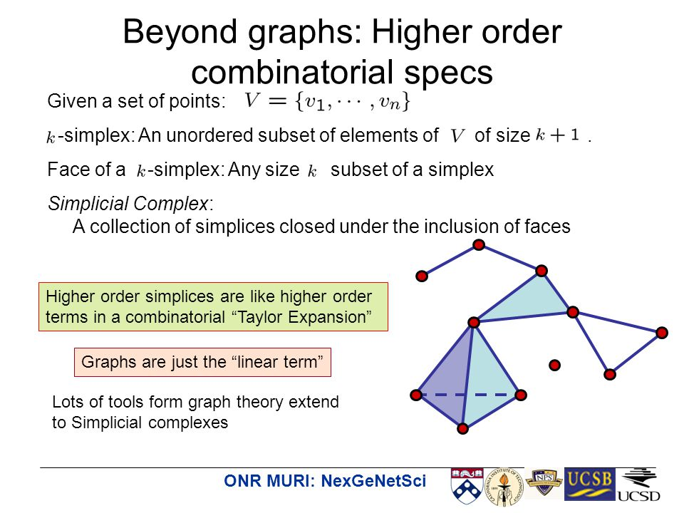 ONR MURI: NexGeNetSci Beyond graphs: Higher order combinatorial specs Given a set of points: -simplex: An unordered subset of elements of of size.
