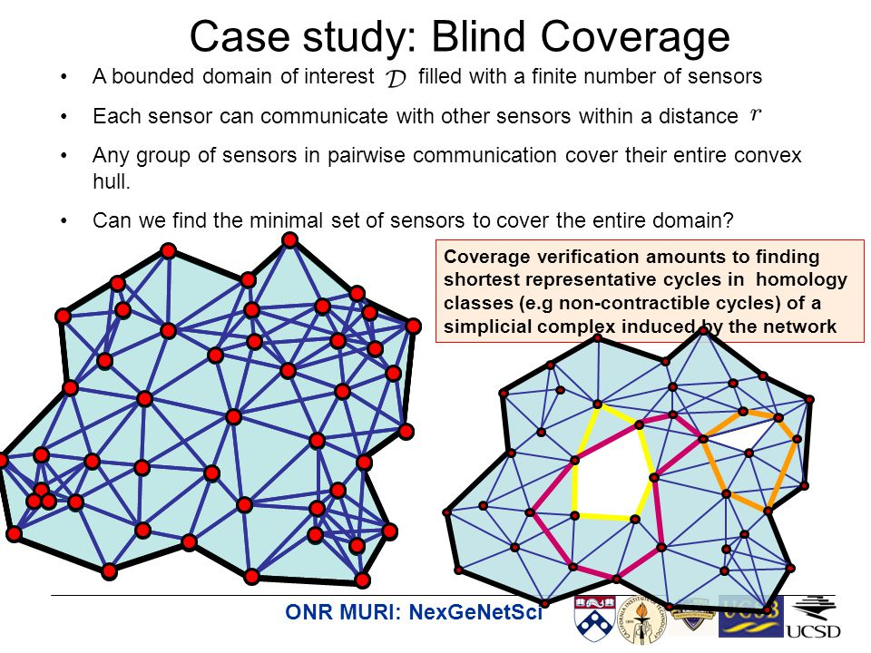 ONR MURI: NexGeNetSci A bounded domain of interest filled with a finite number of sensors Each sensor can communicate with other sensors within a distance Any group of sensors in pairwise communication cover their entire convex hull.