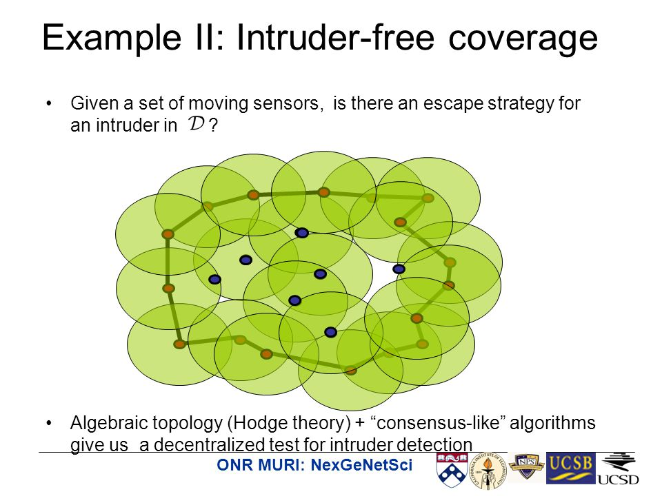 ONR MURI: NexGeNetSci Example II: Intruder-free coverage Given a set of moving sensors, is there an escape strategy for an intruder in ? Algebraic top