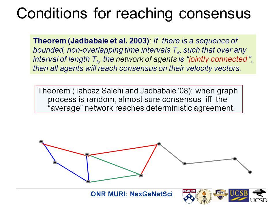ONR MURI: NexGeNetSci Conditions for reaching consensus Theorem (Jadbabaie et al.