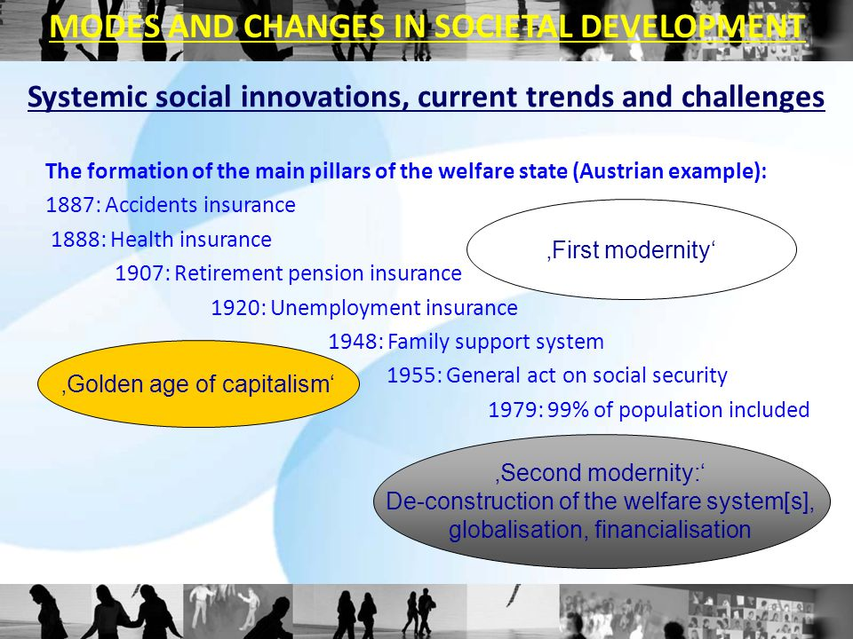 Systemic social innovations, current trends and challenges The formation of the main pillars of the welfare state (Austrian example): 1887: Accidents