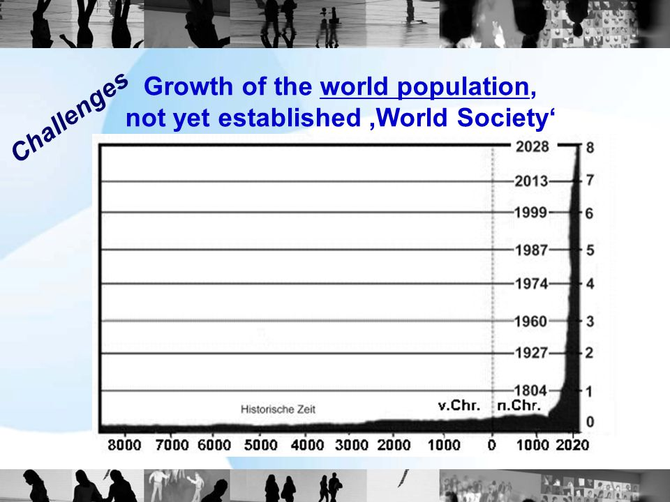 Growth of the world population, not yet established 'World Society' Challenges
