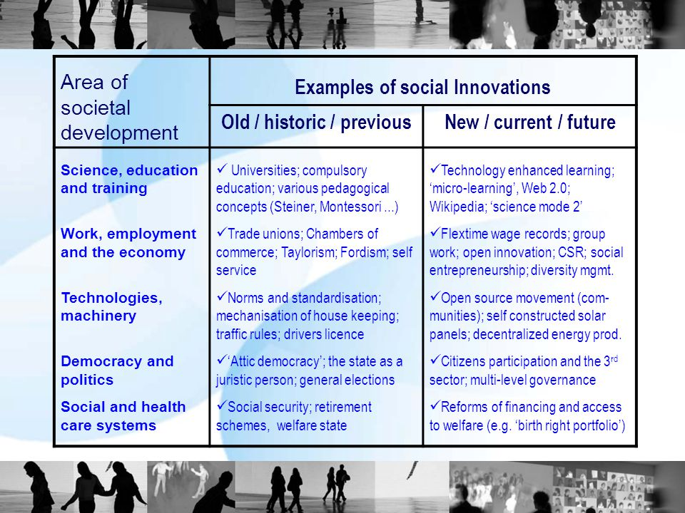 Area of societal development Examples of social Innovations Old / historic / previousNew / current / future Science, education and training Work, empl