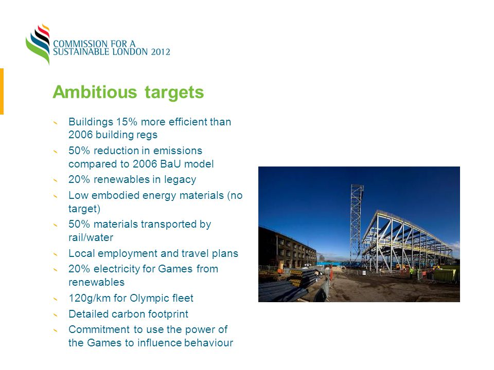 Ambitious targets Buildings 15% more efficient than 2006 building regs 50% reduction in emissions compared to 2006 BaU model 20% renewables in legacy