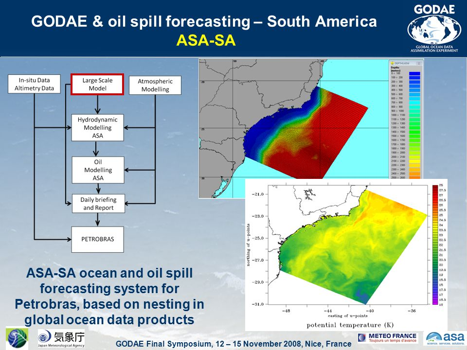GODAE Final Symposium, 12 – 15 November 2008, Nice, France GODAE & oil spill forecasting – South America ASA-SA ASA-SA ocean and oil spill forecasting system for Petrobras, based on nesting in global ocean data products