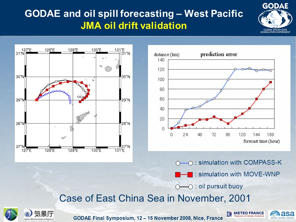 GODAE Final Symposium, 12 – 15 November 2008, Nice, France GODAE and oil spill forecasting – West Pacific JMA oil drift validation Case of East China Sea in November, 2001 : : simulation with COMPASS-K : simulation with MOVE-WNP : oil pursuit buoy