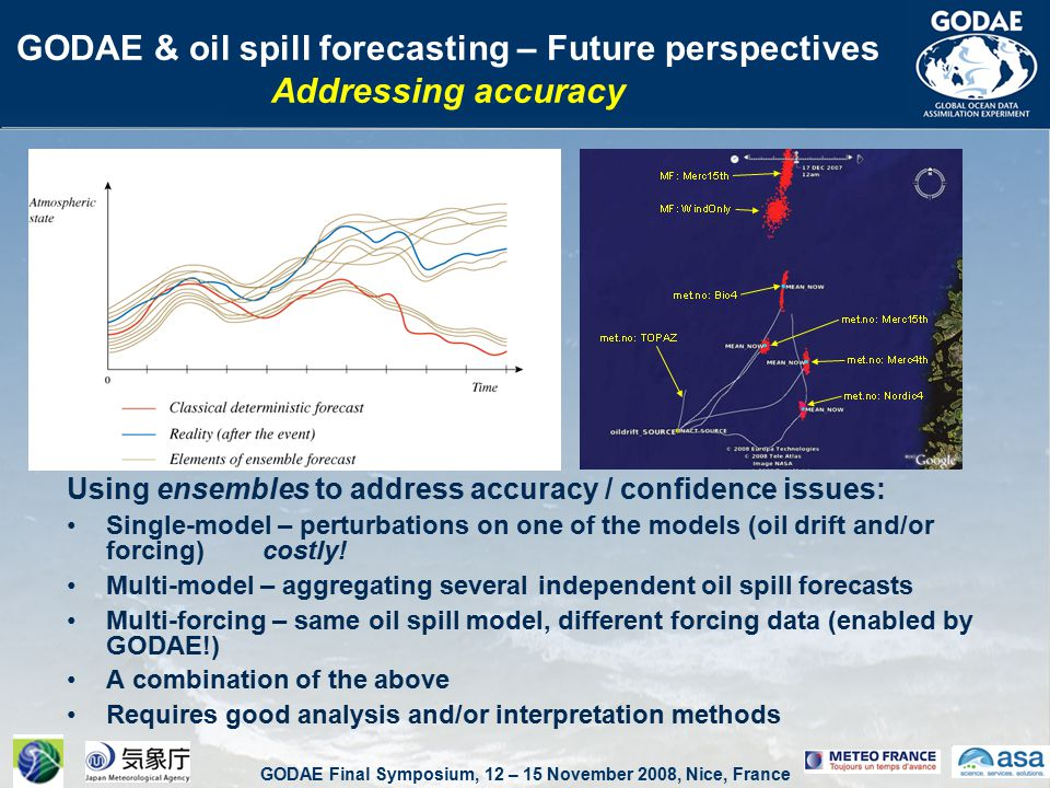 GODAE Final Symposium, 12 – 15 November 2008, Nice, France GODAE & oil spill forecasting – Future perspectives Addressing accuracy Using ensembles to address accuracy / confidence issues: Single-model – perturbations on one of the models (oil drift and/or forcing) costly.