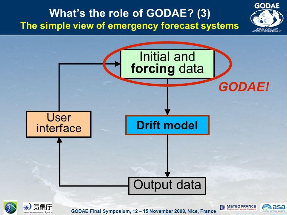 GODAE Final Symposium, 12 – 15 November 2008, Nice, France End