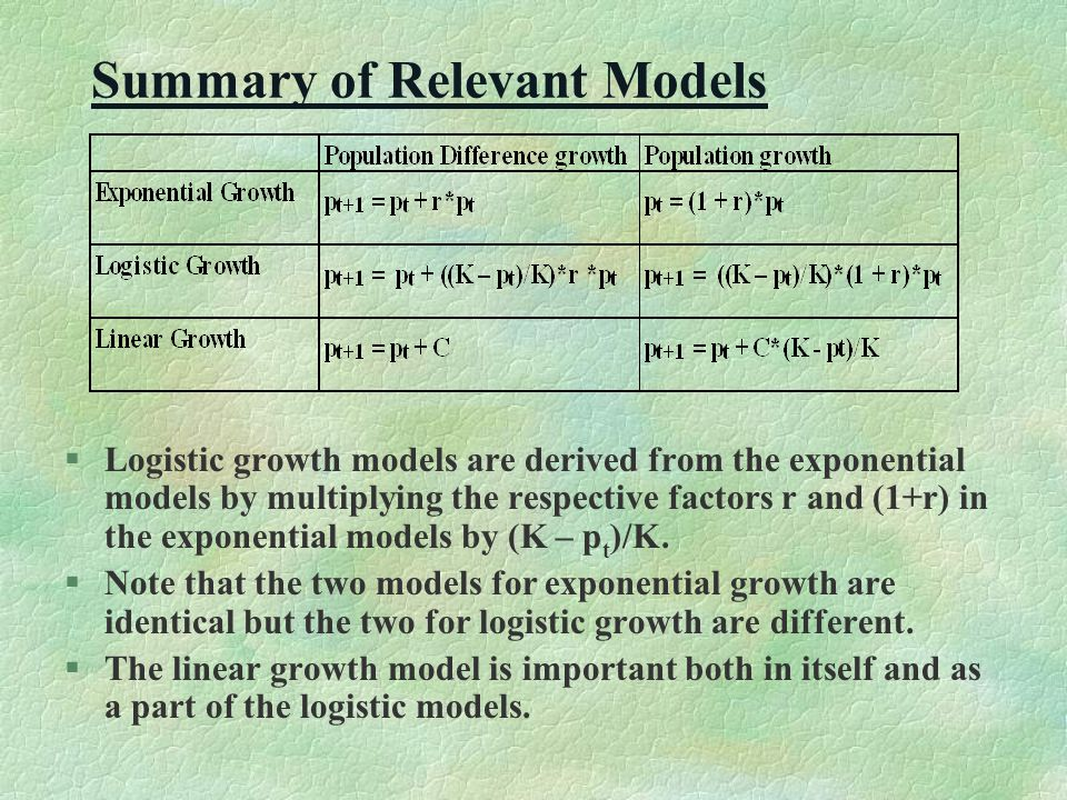 Summary of Relevant Models §Logistic growth models are derived from the exponential models by multiplying the respective factors r and (1+r) in the exponential models by (K – p t )/K.