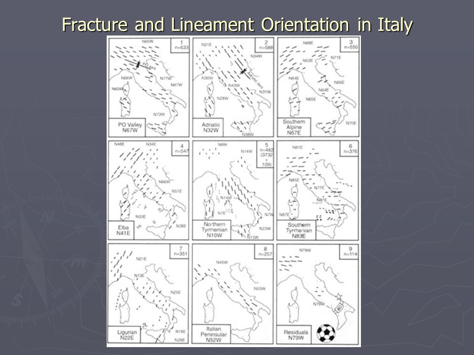 Fracture and Lineament Orientation in Italy