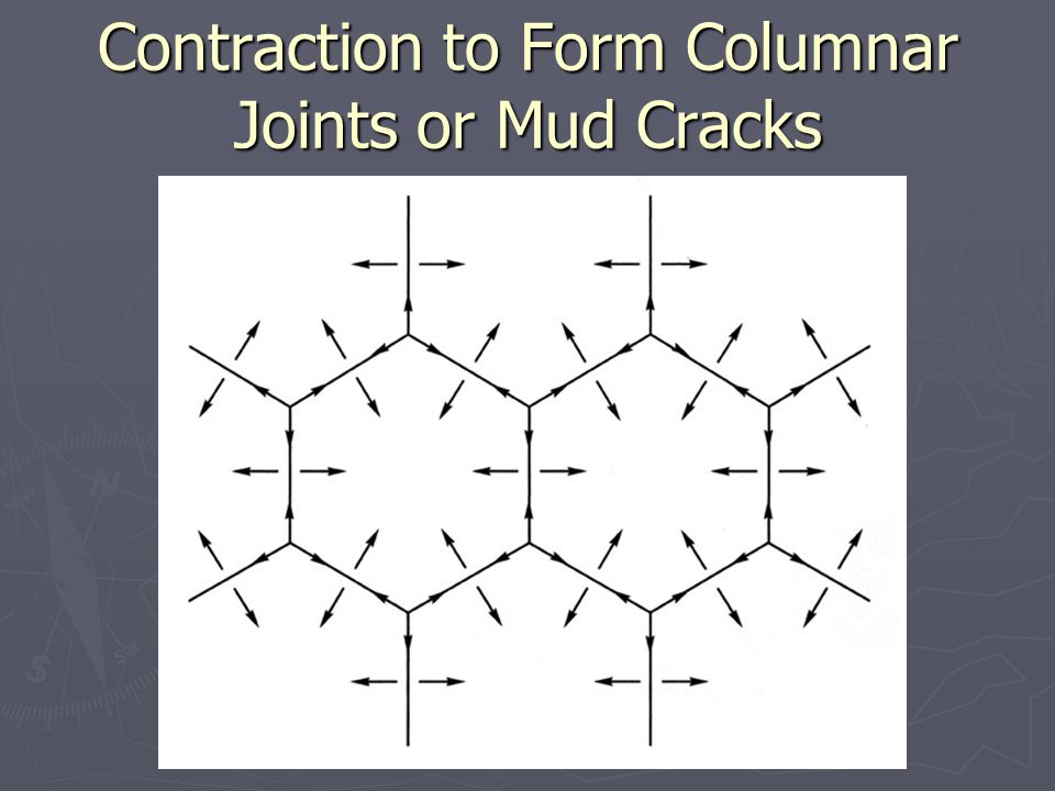 Contraction to Form Columnar Joints or Mud Cracks