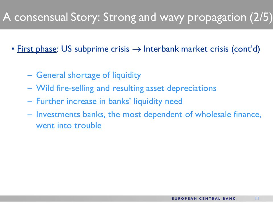 11 A consensual Story: Strong and wavy propagation (2/5) First phase: US subprime crisis  Interbank market crisis (cont'd) –General shortage of liquidity –Wild fire-selling and resulting asset depreciations –Further increase in banks' liquidity need –Investments banks, the most dependent of wholesale finance, went into trouble