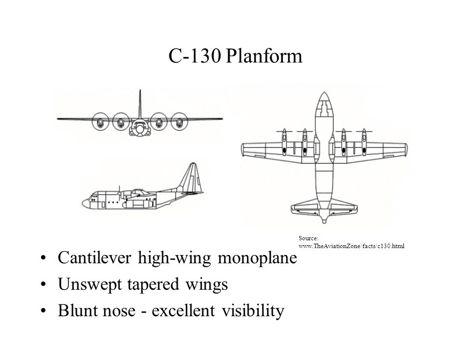 C-130 Planform Cantilever high-wing monoplane Unswept tapered wings Blunt nose - excellent visibility Source: www.TheAviationZone/facts/c130.html