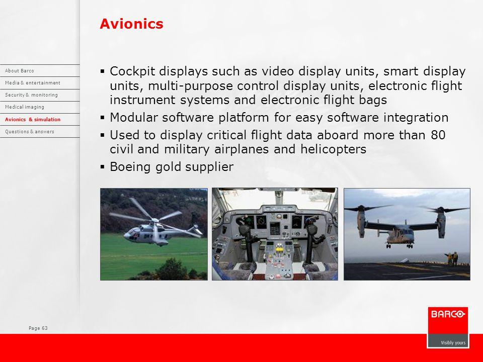 Page 63 Avionics  Cockpit displays such as video display units, smart display units, multi-purpose control display units, electronic flight instrumen