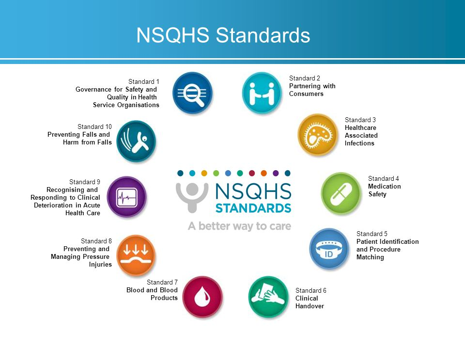NSQHS Standards Standard 7 Blood and Blood Products Standard 10 Preventing Falls and Harm from Falls Standard 1 Governance for Safety and Quality in Health Service Organisations Standard 2 Partnering with Consumers Standard 4 Medication Safety Standard 3 Healthcare Associated Infections Standard 8 Preventing and Managing Pressure Injuries Standard 9 Recognising and Responding to Clinical Deterioration in Acute Health Care Standard 5 Patient Identification and Procedure Matching Standard 6 Clinical Handover