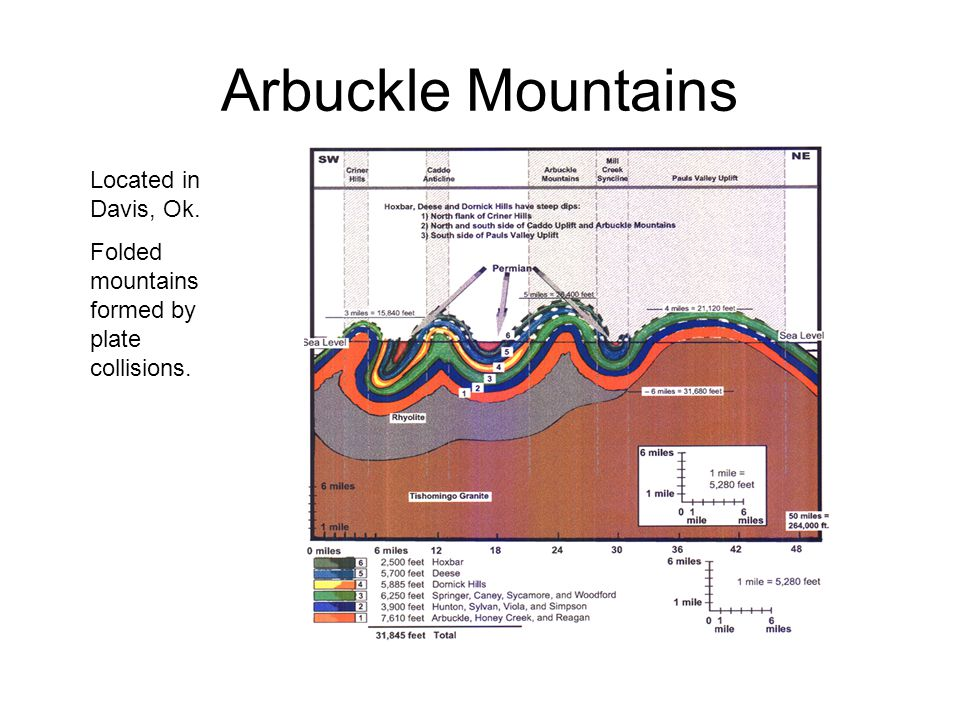 Arbuckle Mountains Located in Davis, Ok. Folded mountains formed by plate collisions.