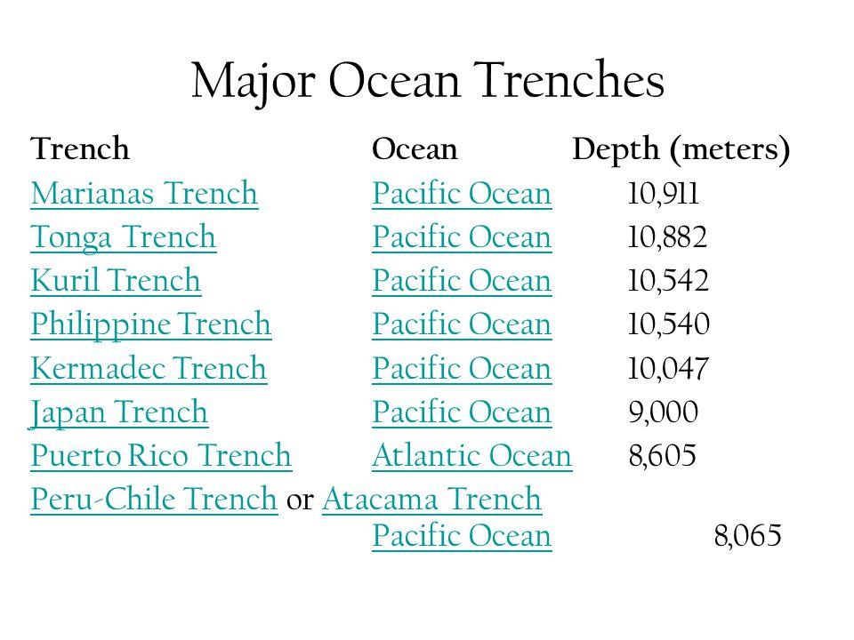 Major Ocean Trenches TrenchOcean Depth (meters) Marianas TrenchMarianas Trench Pacific Ocean10,911Pacific Ocean Tonga TrenchTonga Trench Pacific Ocean