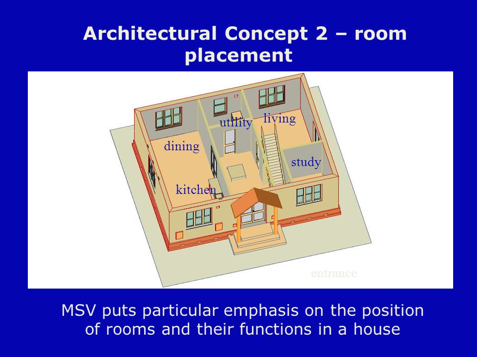 kitchen dining living study utility entrance MSV puts particular emphasis on the position of rooms and their functions in a house Architectural Concept 2 – room placement